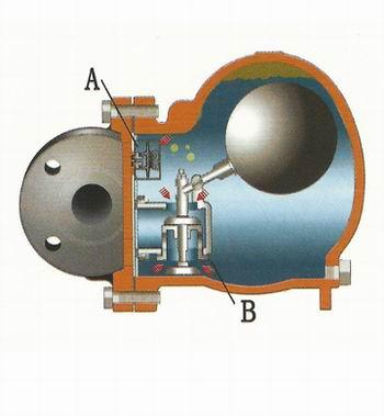 进口杠杆浮球式蒸汽疏水阀图片