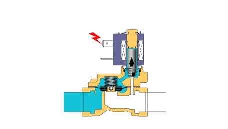 进口电磁阀工作原理